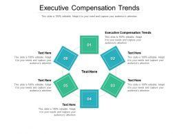 Executive Compensation Trends Ppt Powerpoint Presentation Portfolio Examples Cpb