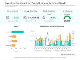 Executive Dashboard For Yearly Business Revenue Growth Powerpoint Template
