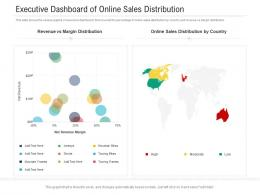 Executive Dashboard Of Online Sales Distribution Powerpoint Template