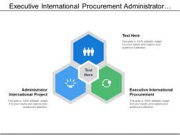 Executive International Procurement Administrator International Project Assistant International Marketing