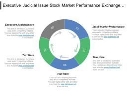 Executive Judicial Issue Stock Market Performance Exchange Rate