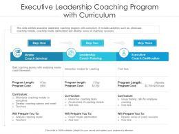 Executive Leadership Coaching Program With Curriculum