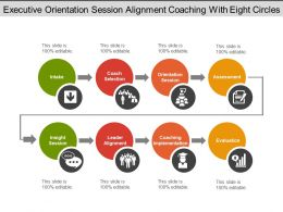 Executive Orientation Session Alignment Coaching With Eight Circles