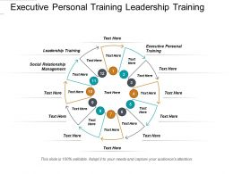 Executive Personal Training Leadership Training Social Relationship Management Cpb