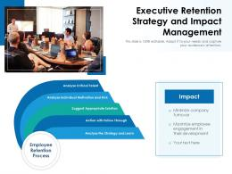 Executive Retention Strategy And Impact Management