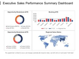 executive_sales_performance_summary_dashboard_ppt_slide_templates_Slide01