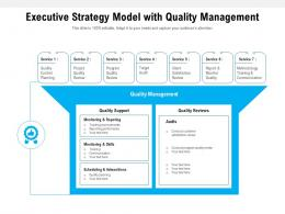 Executive Strategy Model With Quality Management