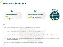 Executive Summary Homes To Fell Ppt Powerpoint Presentation Slides Example Topics