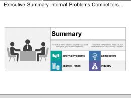 Executive Summary Internal Problems Competitors And Market Trends