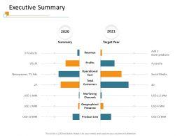 Executive Summary M3405 Ppt Powerpoint Presentation Portfolio Structure