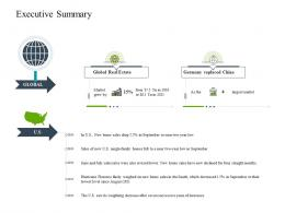 Executive Summary Market Construction Industry Business Plan Investment Ppt Pictures