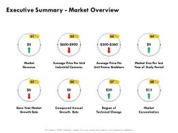 Executive Summary Market Overview Growth Rate Ppt Powerpoint Presentation Vector