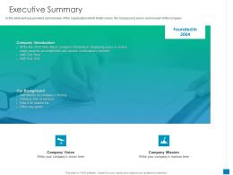 Executive Summary New Business Development And Marketing Strategy Ppt Ideas Graphics