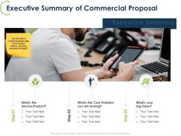 Executive Summary Of Commercial Proposal Ppt Powerpoint Model Samples
