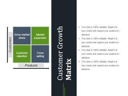 Executive Summary Outsourcing Proposal Powerpoint Presentation Slides