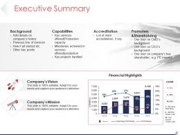 Executive Summary Powerpoint Slide Download