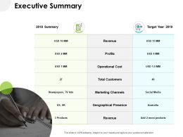 Executive Summary Ppt Powerpoint Presentation Show Grid