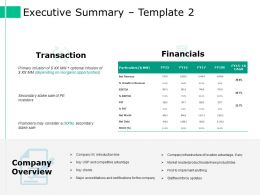 Executive Summary Ppt Styles Outline