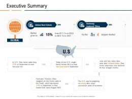 Executive Summary Real Estate Industry In Us Ppt Powerpoint Presentation Show Icons