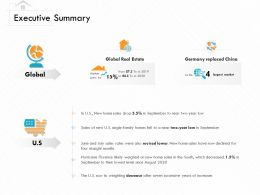 Executive Summary Sales Rates Ppt Powerpoint Presentation Ideas Show