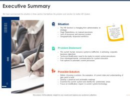 Executive Summary Workforce Ppt Powerpoint Presentation Outline Visual Aids