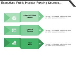 Executives Public Investor Funding Sources Performance Period Postage Distance