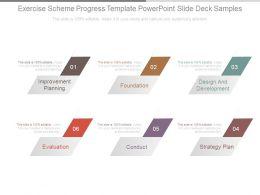 Exercise Scheme Progress Template Powerpoint Slide Deck Samples