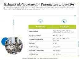 Exhaust Air Treatment Parameters To Look For Clean Production Innovation Ppt Background