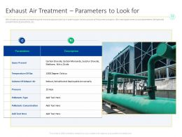 Exhaust Air Treatment Parameters To Look For Dioxide Ppt Powerpoint Presentation File Slides