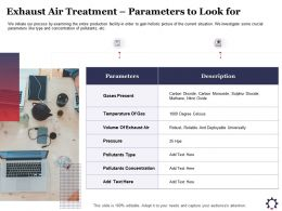 Exhaust Air Treatment Parameters To Look For Gases Ppt Powerpoint Presentation Layouts Clipart