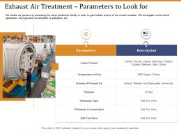 Exhaust Air Treatment Parameters To Look For Ppt Ideas Portfolio