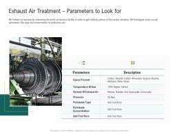 Exhaust Air Treatment Parameters To Look For Ppt Powerpoint Presentation Icon Files