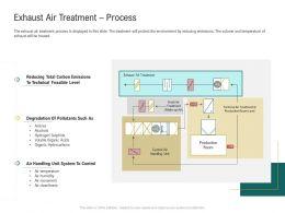 Exhaust Air Treatment Process Ppt Powerpoint Presentation Summary Skills