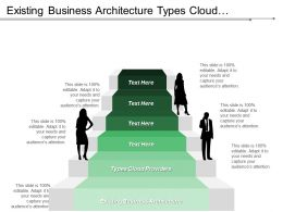 Existing Business Architecture Types Cloud Providers Social Networks