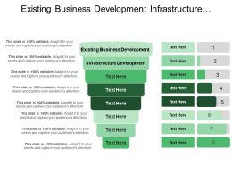 Existing Business Development Infrastructure Development Course Scheduled Management