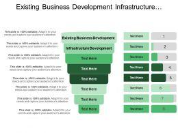 Existing Business Development Infrastructure Development Course Scheduled Management