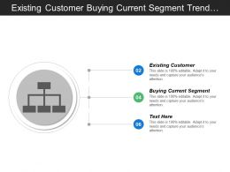 Existing Customer Buying Current Segment Trend Implication High Satisfaction