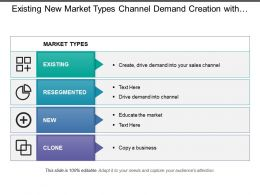 Existing New Market Types Channel Demand Creation With Icons