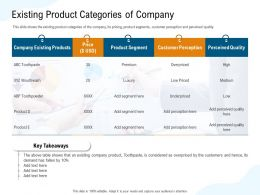 Existing Product Categories Of Company Hence Ppt Powerpoint Presentation Topics
