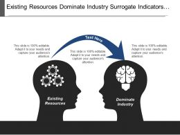 Existing Resources Dominate Industry Surrogate Indicators Improve Performance