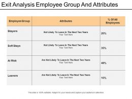Exit Analysis Employee Group And Attributes