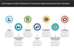 Exit Analysis Initial Workshops Continuous Improvement And Exit Interview