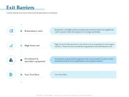 Exit Barriers Costs M3257 Ppt Powerpoint Presentation Styles Sample