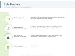 Exit Barriers Costs Ppt Powerpoint Presentation Visual Aids