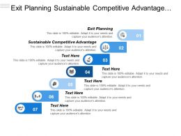 Exit Planning Sustainable Competitive Advantage Process Management Organization
