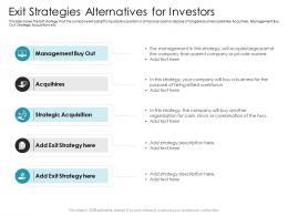 Exit Strategies Alternatives For Investors Ppt Background