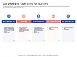 Exit Strategies Alternatives For Investors Stock Market Launch Banking Institution Ppt Gridlines