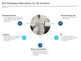 Exit Strategies Alternatives For The Investors Raise Debt Capital Commercial Finance Companies Ppt Grid