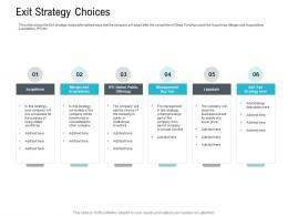Exit Strategy Choices Pitch Deck Raise Seed Capital Angel Investors Ppt Mockup
