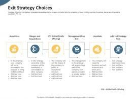 Exit Strategy Choices Pitch Deck To Raise Seed Money From Angel Investors Ppt Ideas
